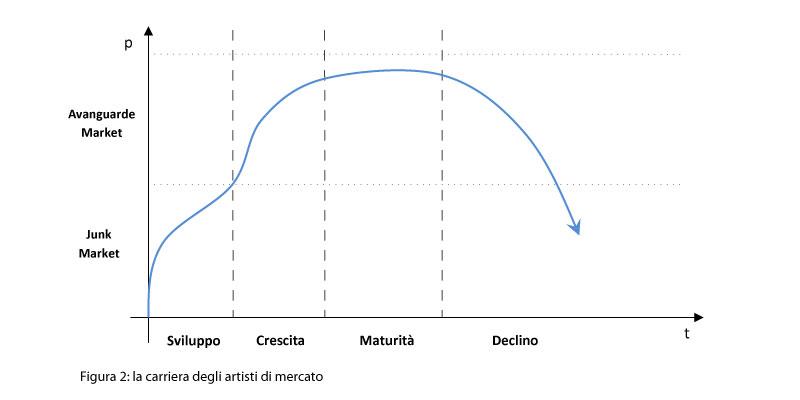 Figura22.2